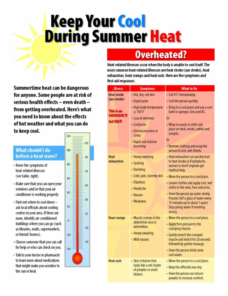 Keep Your Cool During Summer Heat - Info-poster